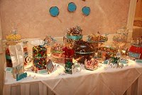 , Helpful hints for Candy Buffets at your Event