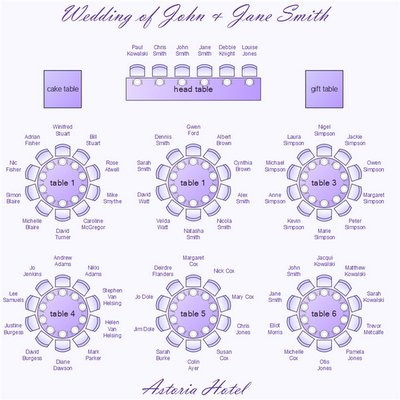 Wedding Planning 101 – The guest list…and how to keep it from going insane!